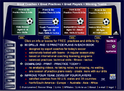 Soccer Drills And Practice Plans